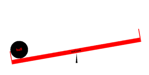 A red seesaw with a black ball on it, all balanced on a black pivot