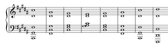 The following chords:  [͵A♯ G♯ f♯ d♯´ c♯´´] –  [F♯ c♯ g♯ d♯´ a♯´] –  [c♯ f♯ a♯ d♯´ g♯´] –  [g♯ a♯ c♯´ d♯´ f♯´] –  [c♯ f♯ a♯ d♯´ g♯´] –  [D♯ c♯ g♯ d♯´ a♯´] –  [͵A♯ G♯ f♯ d♯´ c♯´´] –  [͵D♯ D♯ d♯ d♯´ d♯´´]
