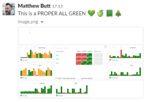 A slack message celebrating an all-green dashboard
